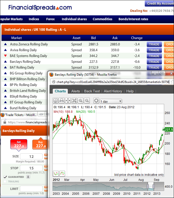 Barclays spread betting demographics how to trade 60 second binary options successfully